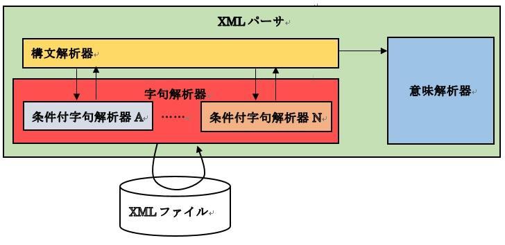 07クラス構成図.jpg