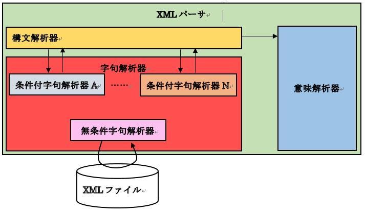 08クラス構成図.jpg