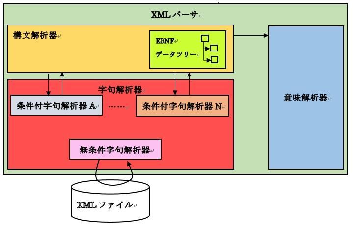 18クラス構成図.jpg