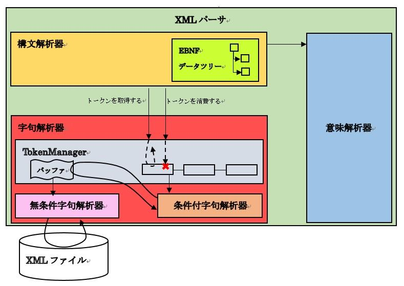19クラス構成図.jpg