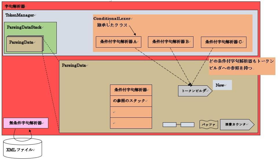 22クラス構成図_1.jpg