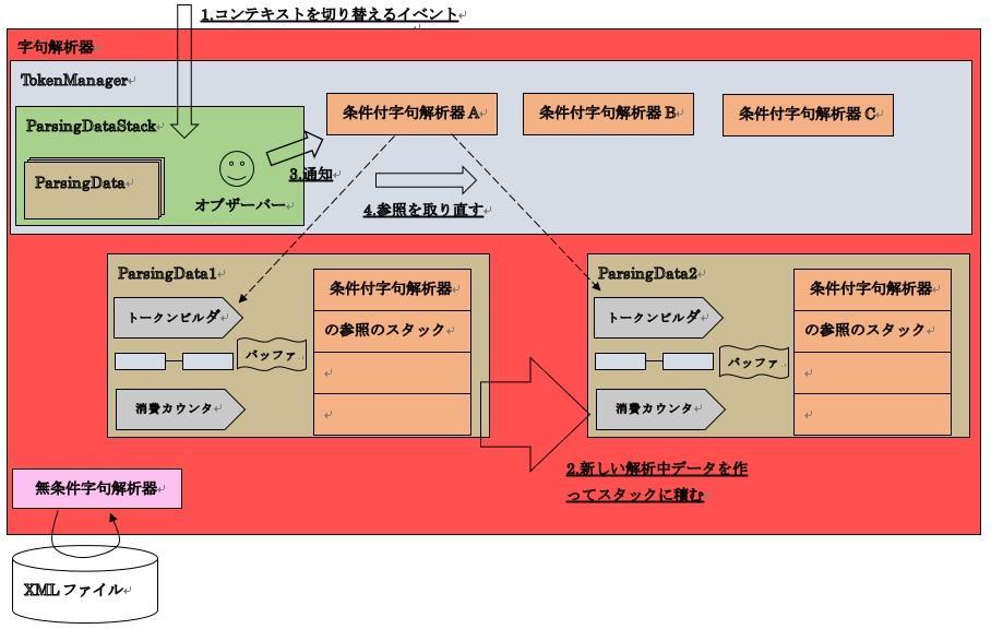 22クラス構成図_2.jpg