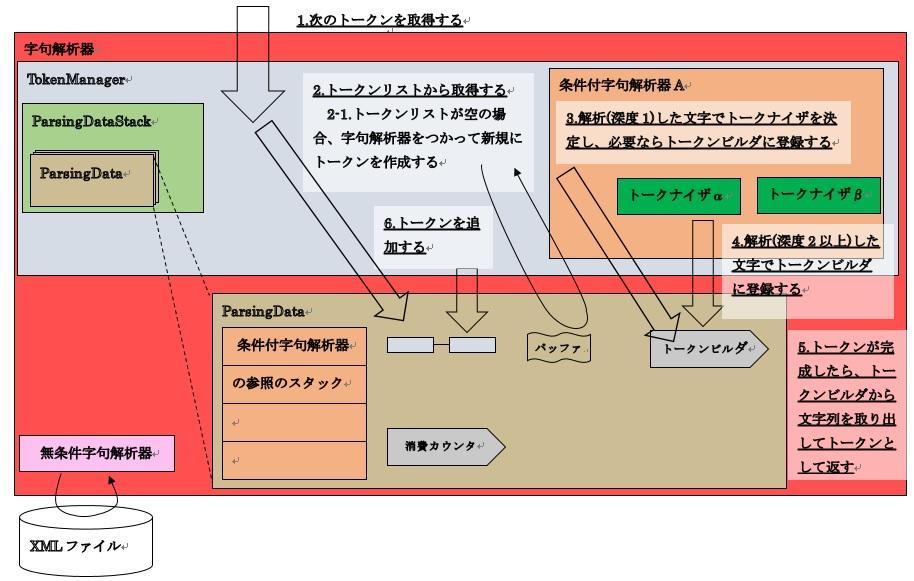 23クラス構成図_2.jpg