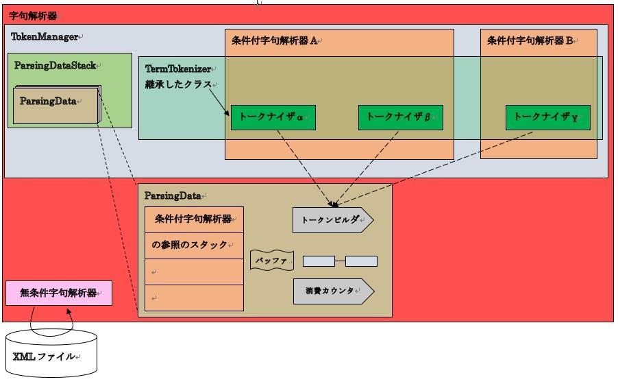 23クラス構成図_1.jpg