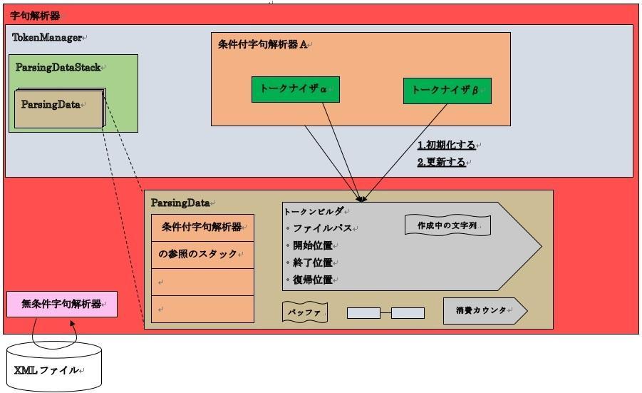 23クラス構成図_3.jpg