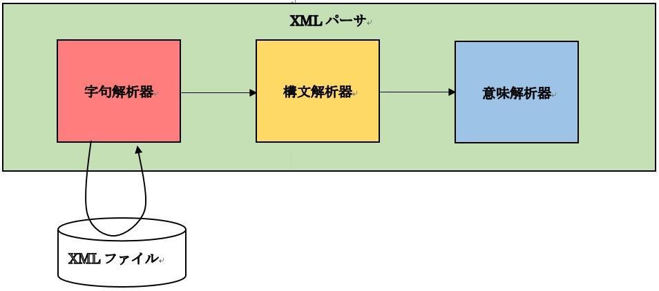 03ソフトウェア構成図.jpg