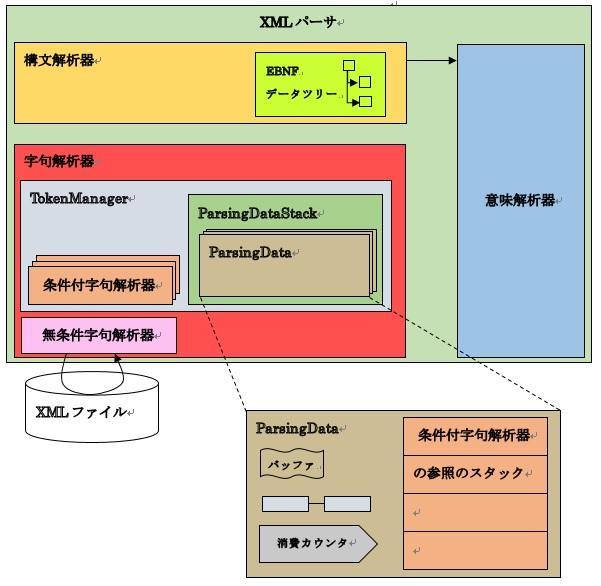 21クラス構成図.jpg