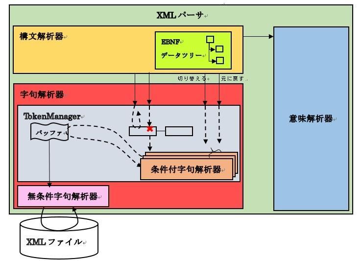 20クラス構成図.jpg