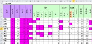 Scorebook2