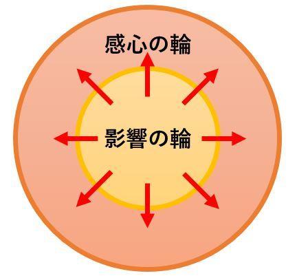 http://el.jibun.atmarkit.co.jp/career/no27802.JPG