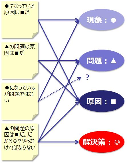 https://el.jibun.atmarkit.co.jp/carren/15e98bb7c36d4125b3046101e7b15930fc00c357.png
