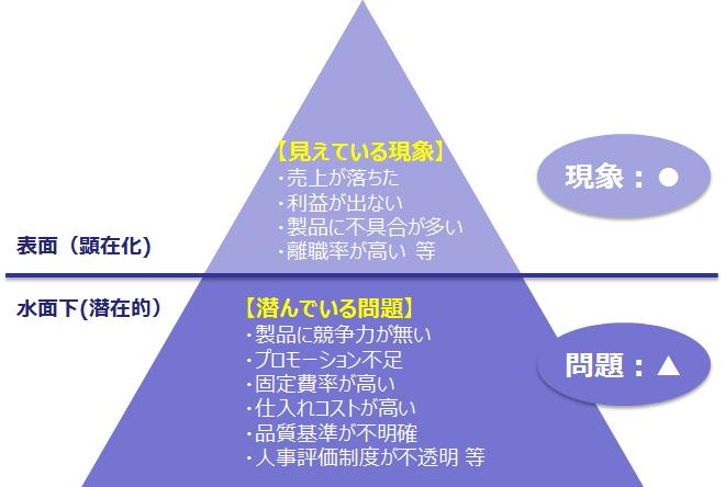 https://el.jibun.atmarkit.co.jp/carren/161121-3.png