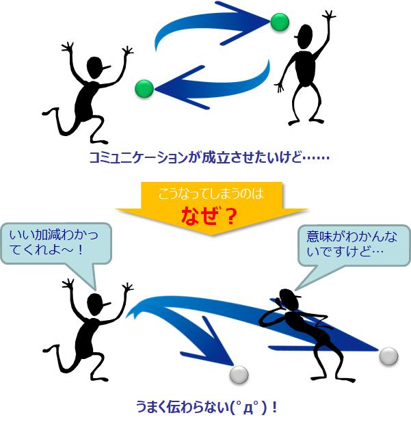 https://el.jibun.atmarkit.co.jp/carren/191113-1.png
