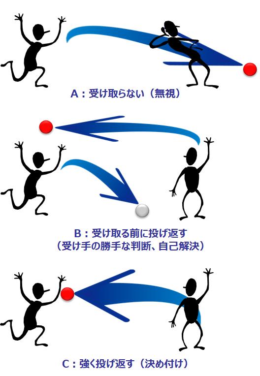 https://el.jibun.atmarkit.co.jp/carren/191128-1.png