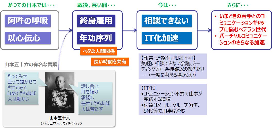 https://el.jibun.atmarkit.co.jp/carren/191128-2.png