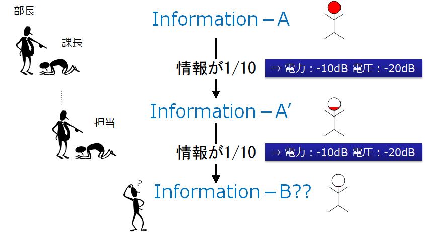 https://el.jibun.atmarkit.co.jp/carren/191128-3.png