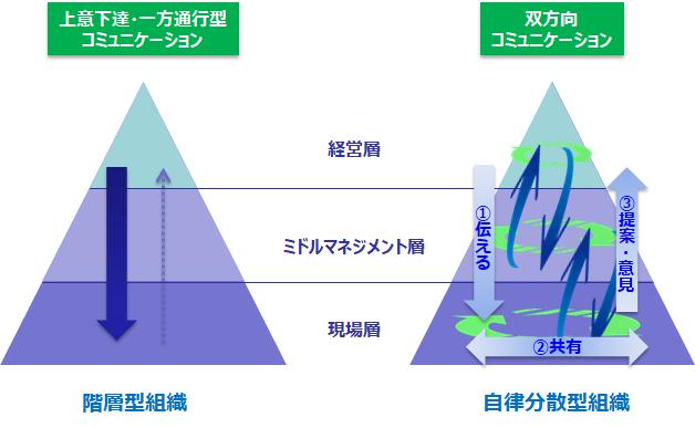 https://el.jibun.atmarkit.co.jp/carren/191224-1.png
