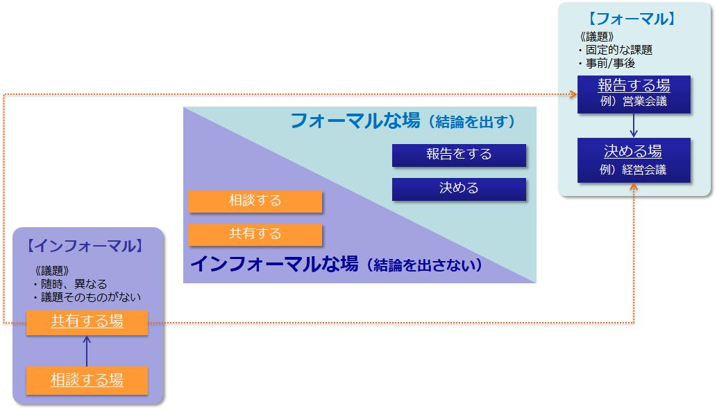 https://el.jibun.atmarkit.co.jp/carren/191224-2.png