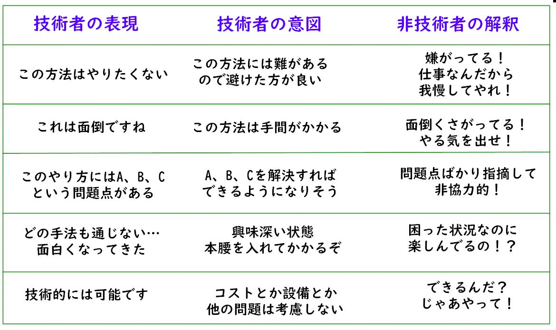 https://el.jibun.atmarkit.co.jp/carren/200311-3.png
