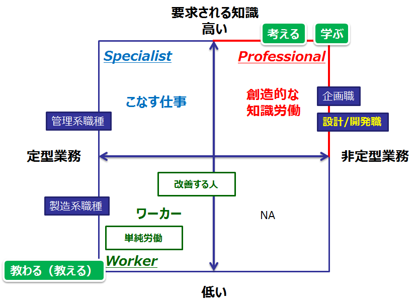 https://el.jibun.atmarkit.co.jp/carren/2016/09/06/160906-1.png