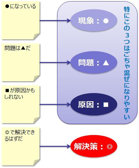 https://el.jibun.atmarkit.co.jp/carren/77fd3471dd9108dfd0900fd0e84e8c37388e4ebe.png