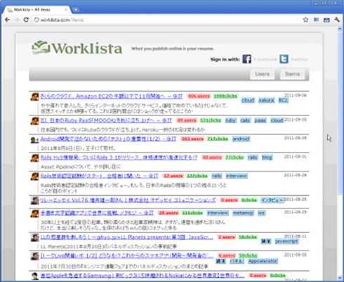 Worklista01