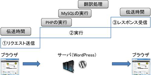 Zu_prime20150406_03_2