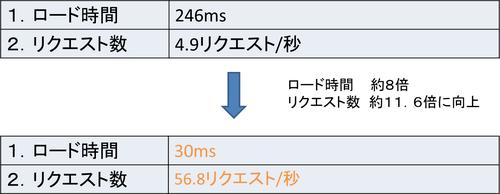 Zu_prime20150406_06