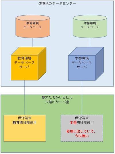 環境概略図.jpg
