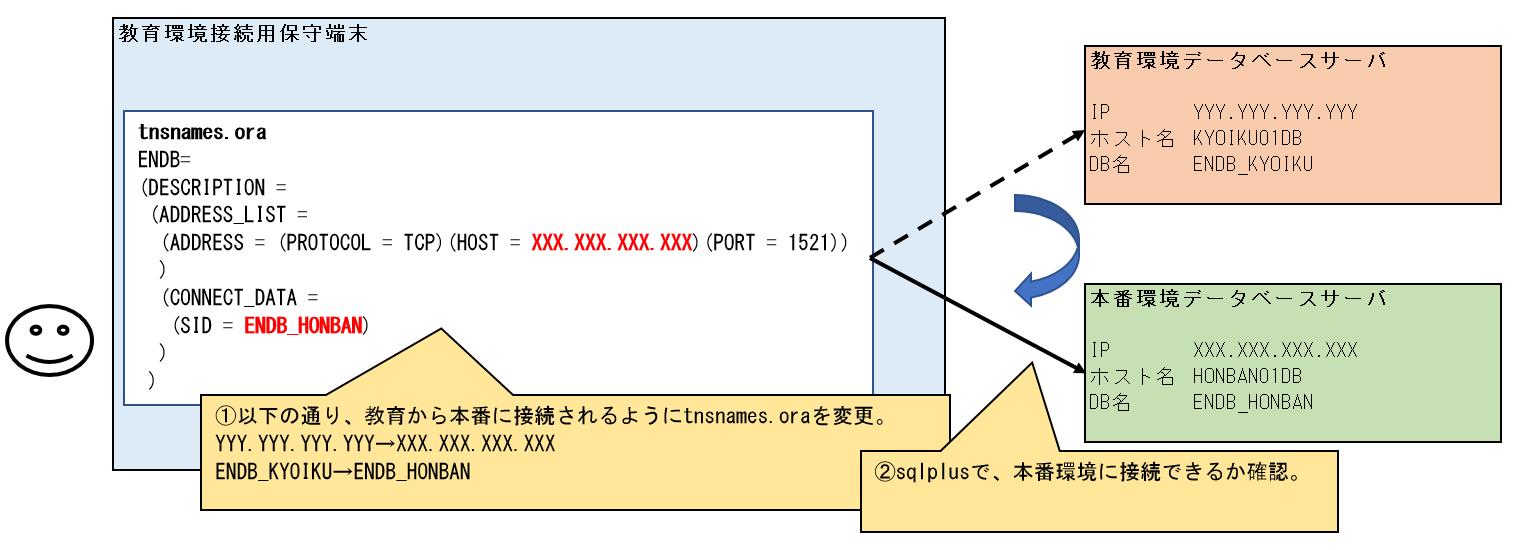 get_resource実行後.png