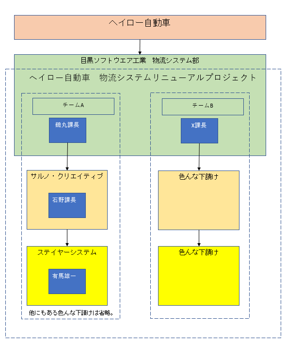 体制図.png